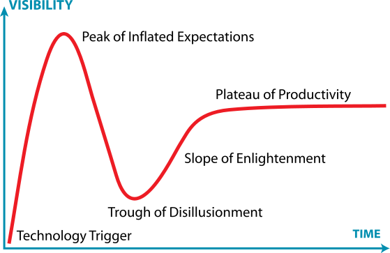 hype_cycle.png